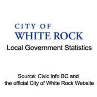 White-Rock-City-Statistics